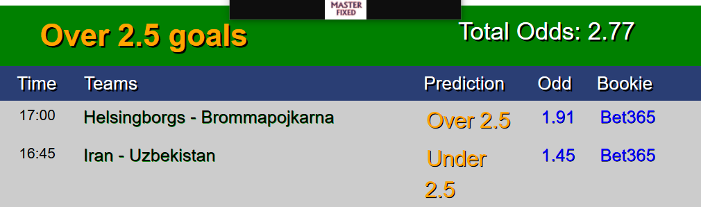 Match predictions sure free tips 1x2
