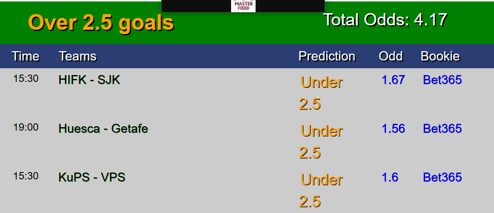 Tips 1x2 free sure predictions today