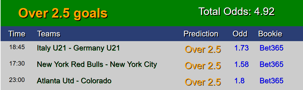 Free fixed matches Sure win predictions