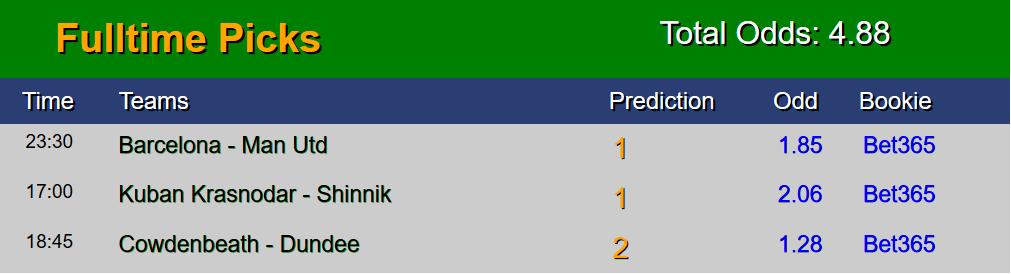 Sure prediction free win matches