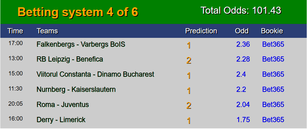 Sure win football bets soloprediction