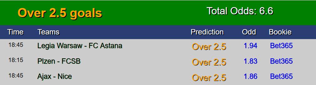 Soccer predictions 1x2 winning football tips