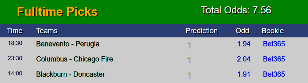 Sure soccer prediction fixed betting tips