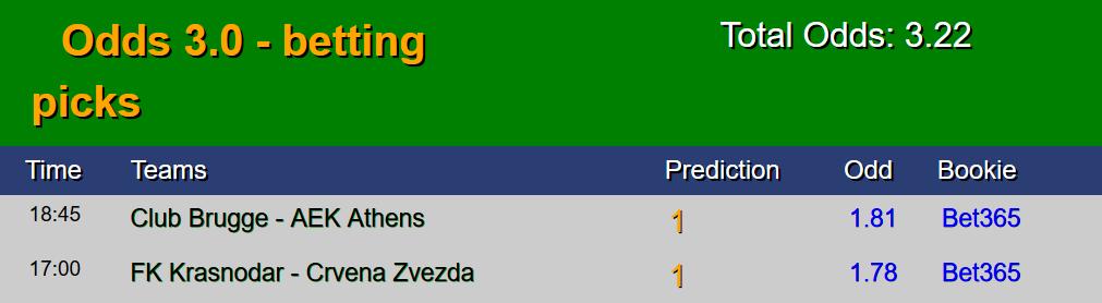 Correct Score Sure Football Fixed Matches