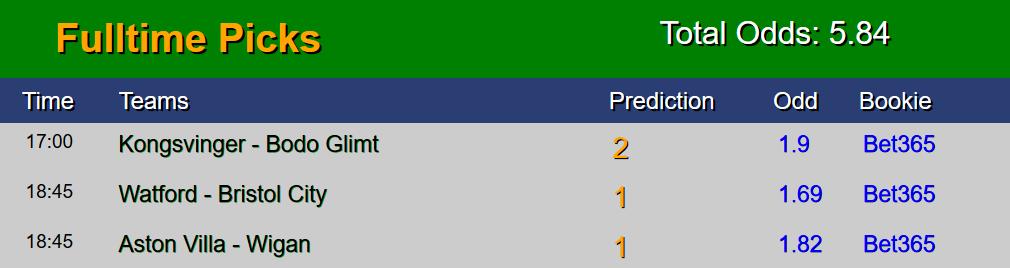 Fixed Matches free prediction sure win