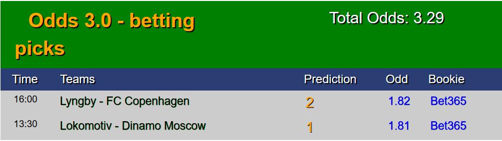 Best weekend prediction winning fixed matches