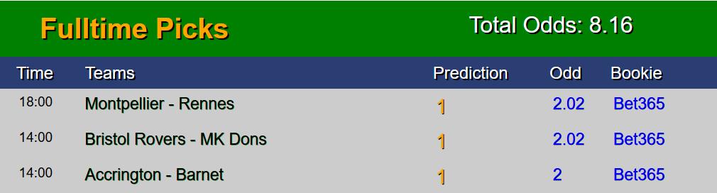 Fixed matches correct score prediction
